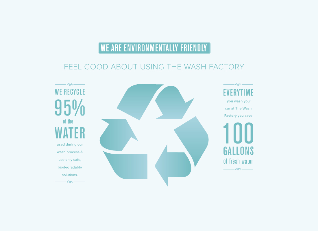 Infographic design on the website for The Wash Factory