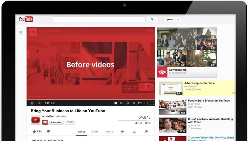 Digital Marketing Trends | Video Advertising