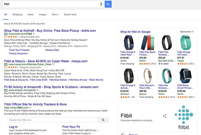 SERP PPC & Google Shopping Example