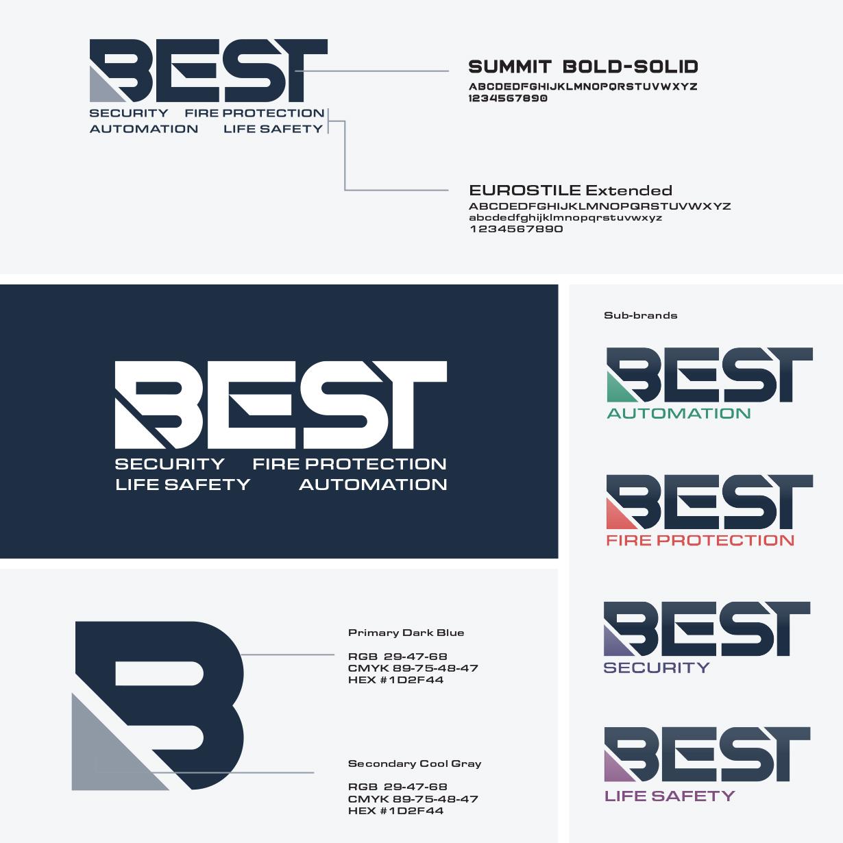 best-block-3